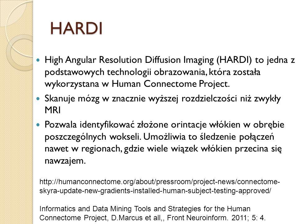 HARDI High Angular Resolution Diffusion Imaging (HARDI) to jedna z podstawowych technologii obrazowania, która została wykorzystana w Human Connectome