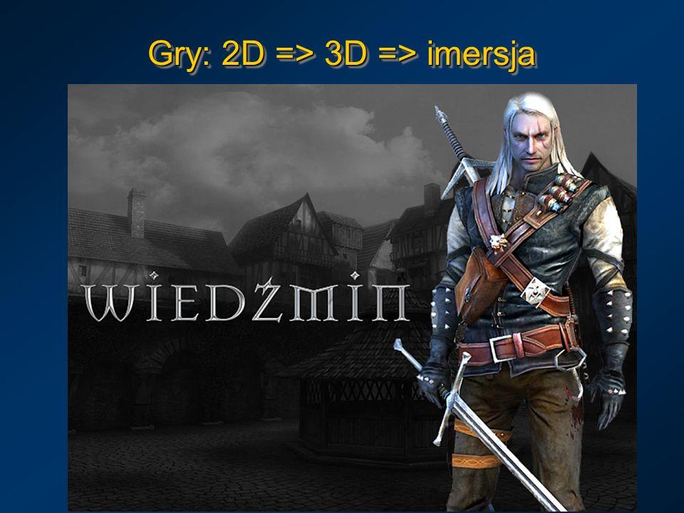 Gry: 2D => 3D => imersja