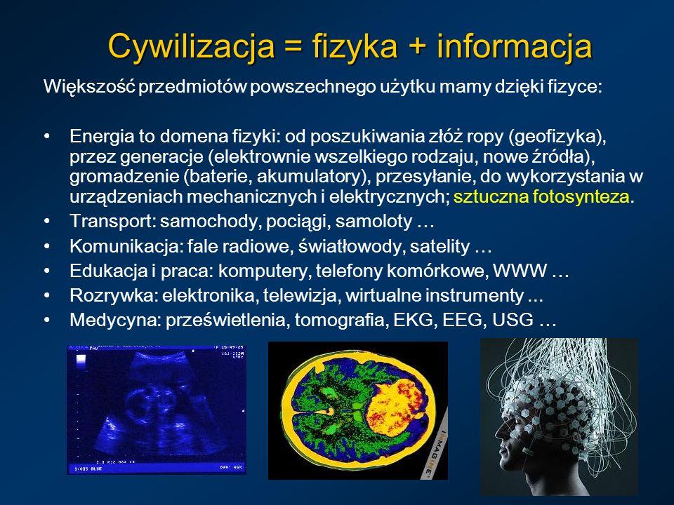 Cywilizacja = fizyka + informacja Większość przedmiotów powszechnego użytku mamy dzięki fizyce: Energia to domena fizyki: od poszukiwania złóż ropy (g