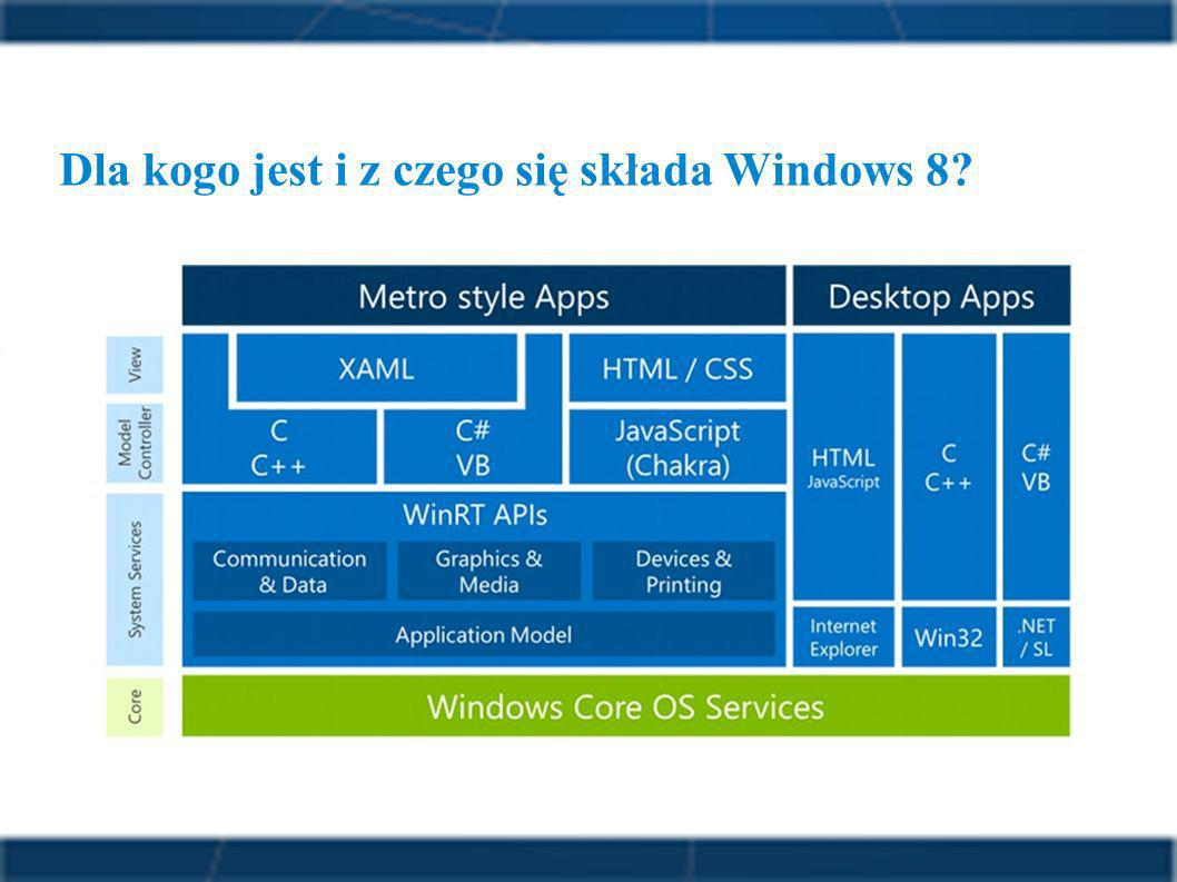 Dla kogo jest i z czego się składa Windows 8?