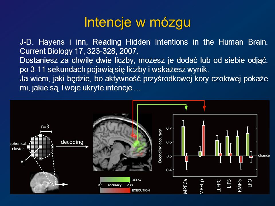 Intencje w mózgu J-D. Hayens i inn, Reading Hidden Intentions in the Human Brain. Current Biology 17, 323-328, 2007. Dostaniesz za chwilę dwie liczby,