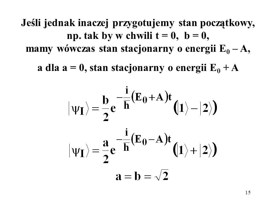 15 Jeśli jednak inaczej przygotujemy stan początkowy, np. tak by w chwili t = 0, b = 0, mamy wówczas stan stacjonarny o energii E 0 – A, a dla a = 0,