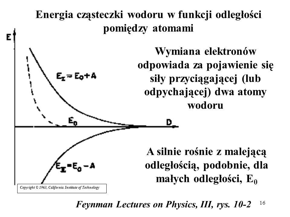 16 Feynman Lectures on Physics, III, rys. 10-2 Energia cząsteczki wodoru w funkcji odległości pomiędzy atomami Wymiana elektronów odpowiada za pojawie