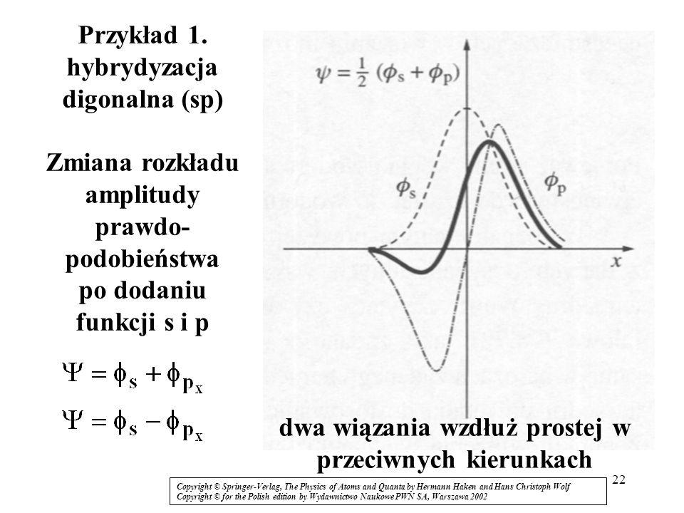 22 Przykład 1. hybrydyzacja digonalna (sp) Zmiana rozkładu amplitudy prawdo- podobieństwa po dodaniu funkcji s i p dwa wiązania wzdłuż prostej w przec