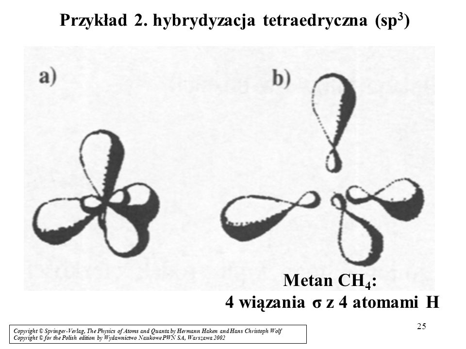 25 Przykład 2. hybrydyzacja tetraedryczna (sp 3 ) Metan CH 4 : 4 wiązania σ z 4 atomami H Copyright © Springer-Verlag, The Physics of Atoms and Quanta
