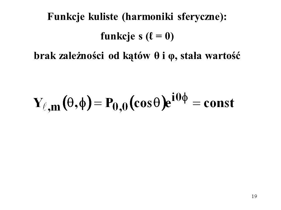 20 Y (0,0), funkcja s, = 0, m = 0