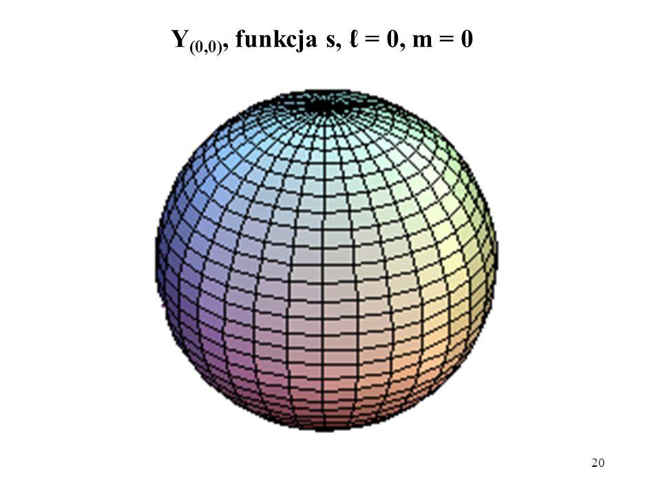 21 Y (1,0) funkcja p, = 1, m = 0 ~ cosθ
