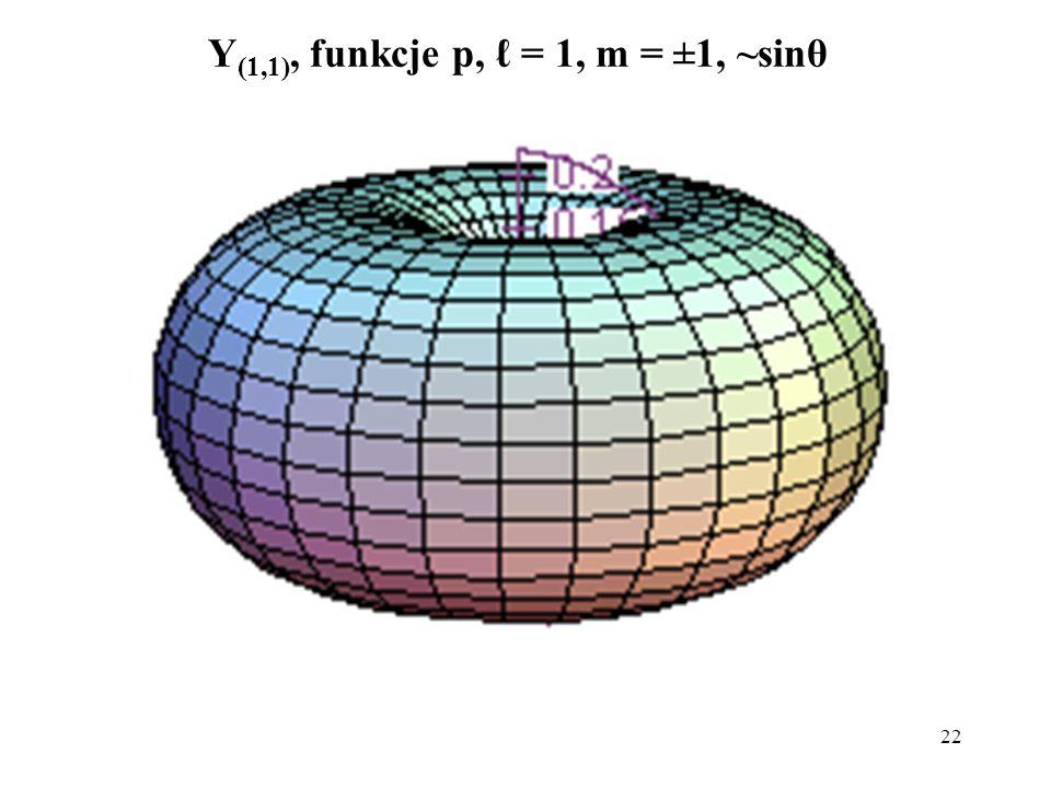 23 Y (2,0), funkcja d, = 2, m = 0 ~(3cos 2 θ-1)