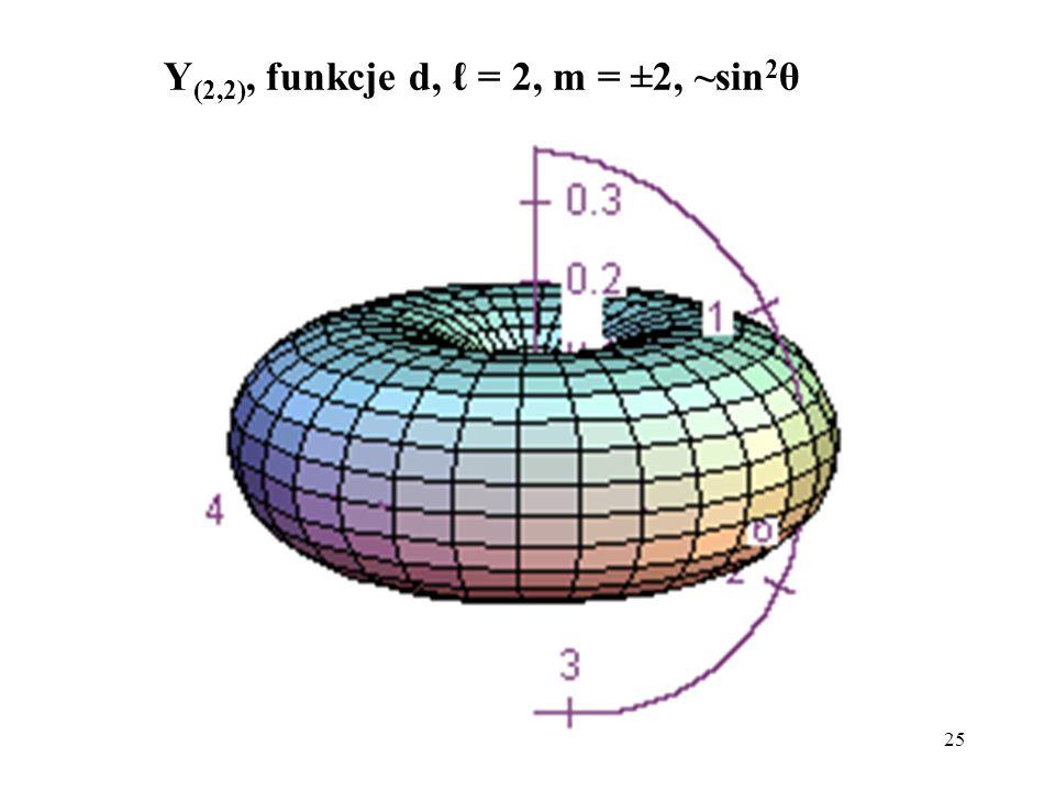 26 Y (3,0), funkcje f, = 3, m = 0, ~cos 3 θ-cosθ
