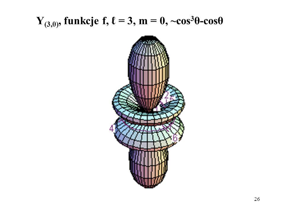 27 Y (3,1), funkcje f, = 3, m = ± 1, ~(5cos 2 θ-1)sinθ