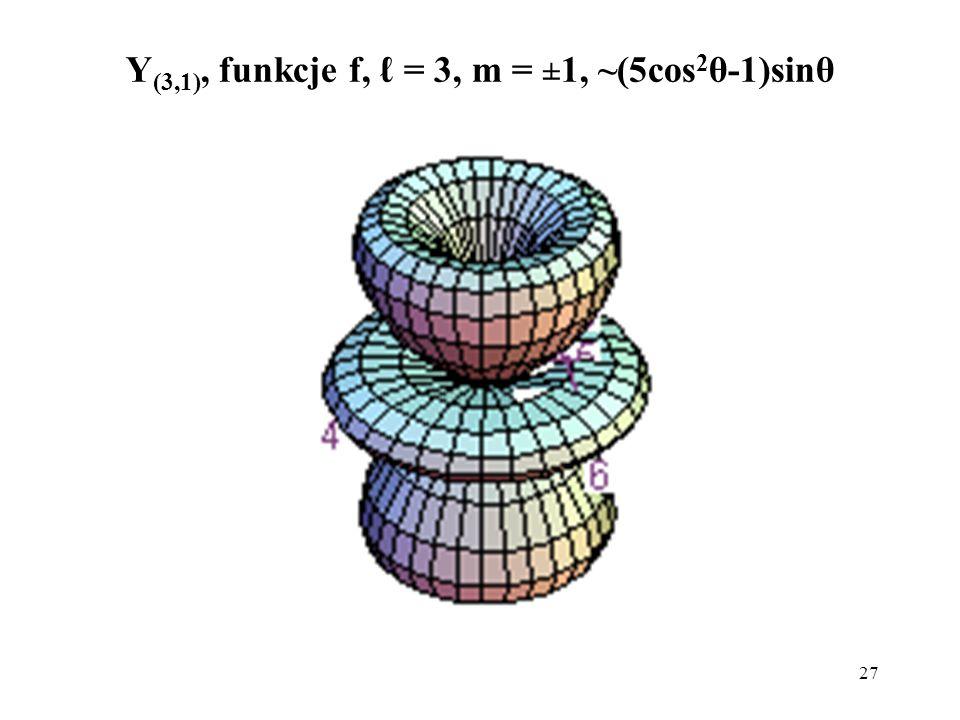 28 Y (3,2), funkcje f, = 3, m = ± 2