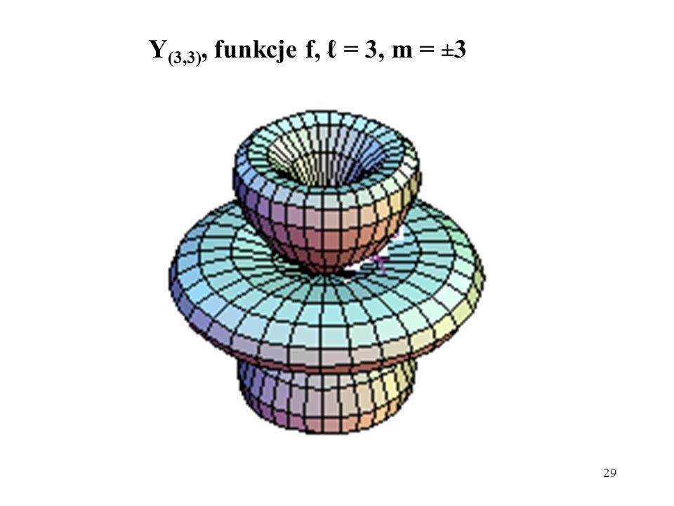 29 Y (3,3), funkcje f, = 3, m = ± 3