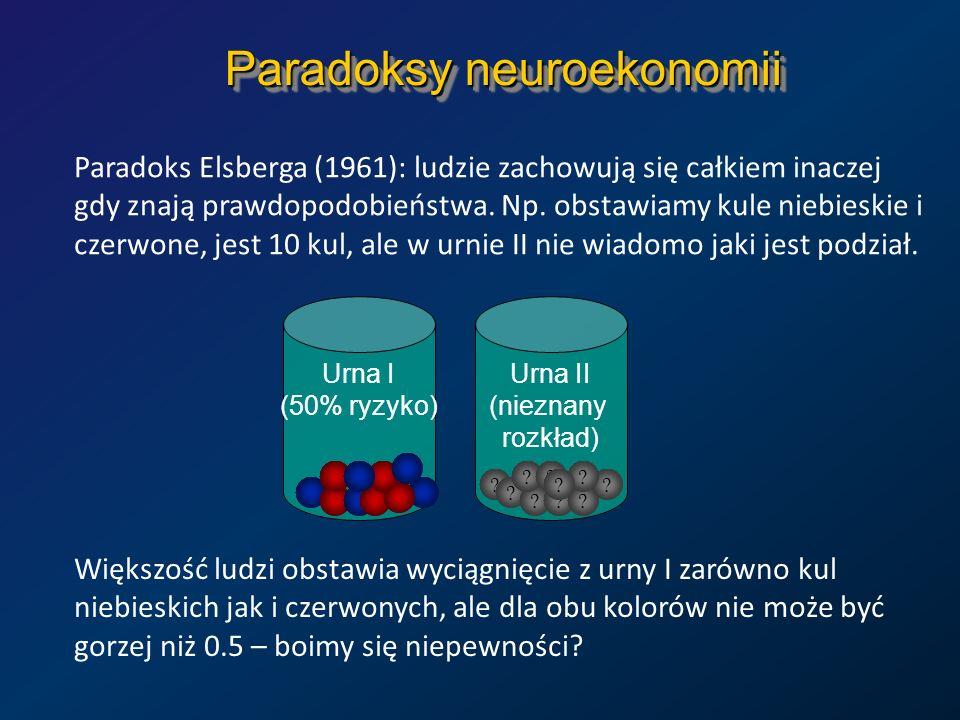 Paradoksy neuroekonomii Paradoks Elsberga (1961): ludzie zachowują się całkiem inaczej gdy znają prawdopodobieństwa. Np. obstawiamy kule niebieskie i