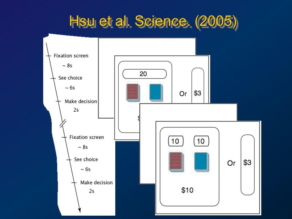 Hsu et al. Science. (2005)