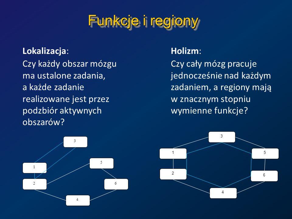 Funkcje i regiony Lokalizacja: Czy każdy obszar mózgu ma ustalone zadania, a każde zadanie realizowane jest przez podzbiór aktywnych obszarów? 1 3 5 2