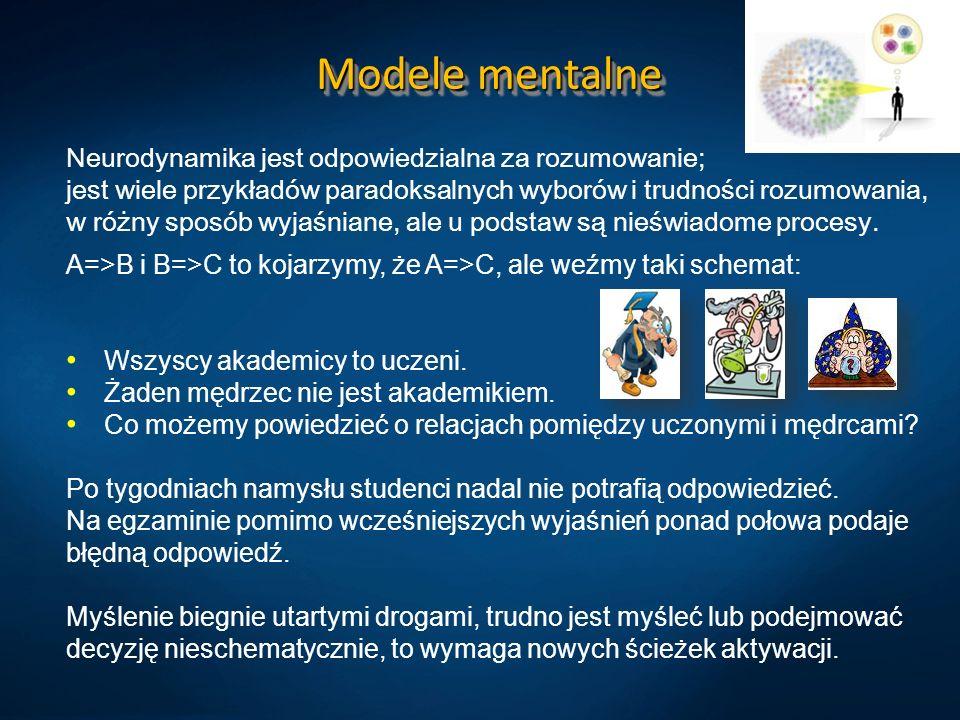 Modele mentalne Neurodynamika jest odpowiedzialna za rozumowanie; jest wiele przykładów paradoksalnych wyborów i trudności rozumowania, w różny sposób