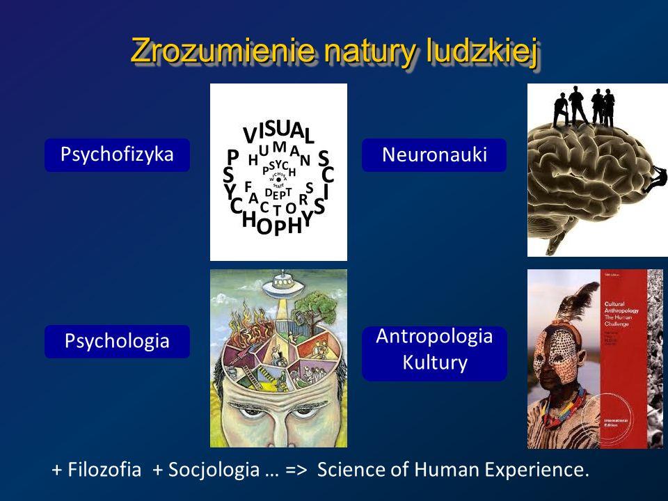 Zrozumienie natury ludzkiej + Filozofia + Socjologia … => Science of Human Experience. Psychofizyka Neuronauki Psychologia Antropologia Kultury