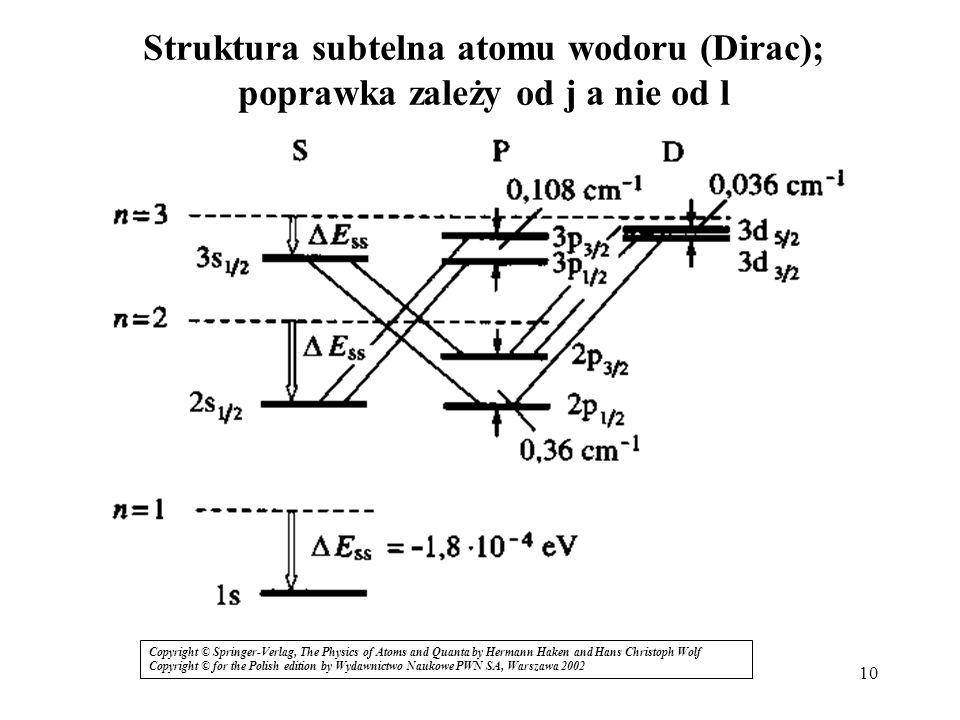 10 Struktura subtelna atomu wodoru (Dirac); poprawka zależy od j a nie od l Copyright © Springer-Verlag, The Physics of Atoms and Quanta by Hermann Ha