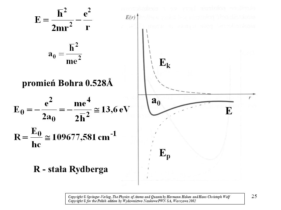 25 promień Bohra 0.528Å R - stała Rydberga EkEk EpEp E a0a0 Copyright © Springer-Verlag, The Physics of Atoms and Quanta by Hermann Haken and Hans Chr