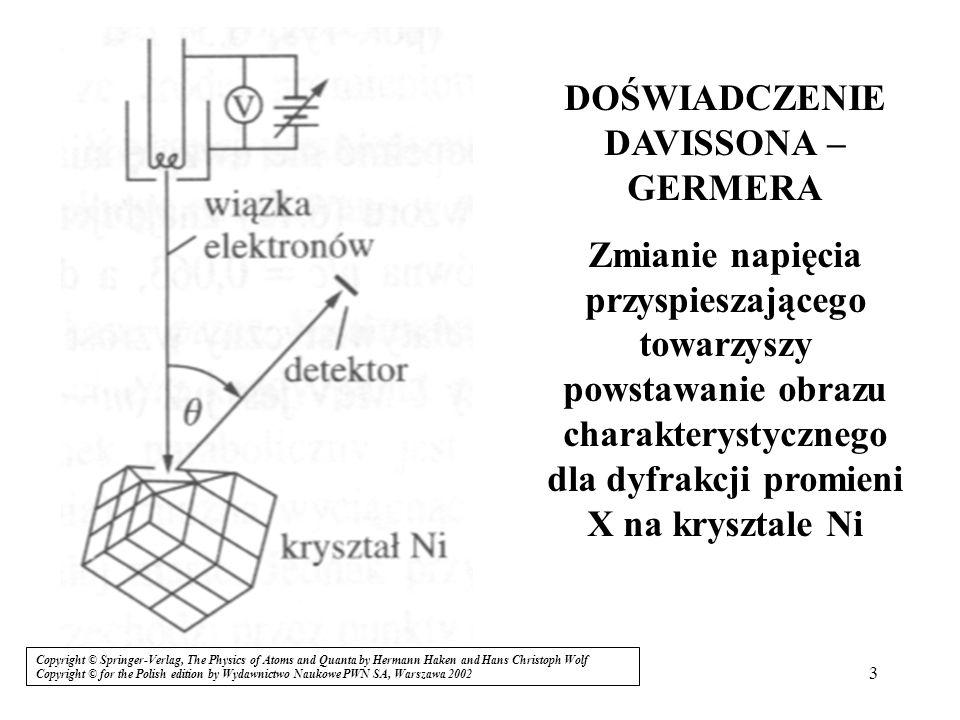 24 ZASADA NIEOZNACZONOŚCI A WIELKOŚĆ ATOMU r – promień atomu (niepewność położenia elektronu) więc: czyli pęd nie może być równy 0.