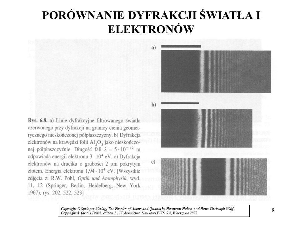 9 Dla fal elektromagnetycznych i fotonów mieliśmy: Efekt fotoelektryczny, zjawisko Comptona Związek p z λ zgodny z teorią klasyczną (pęd niesiony przez falę e-m, równania Maxwella) i teorią względności (trójkąt mnemotechniczny dla cząstek bez masy)