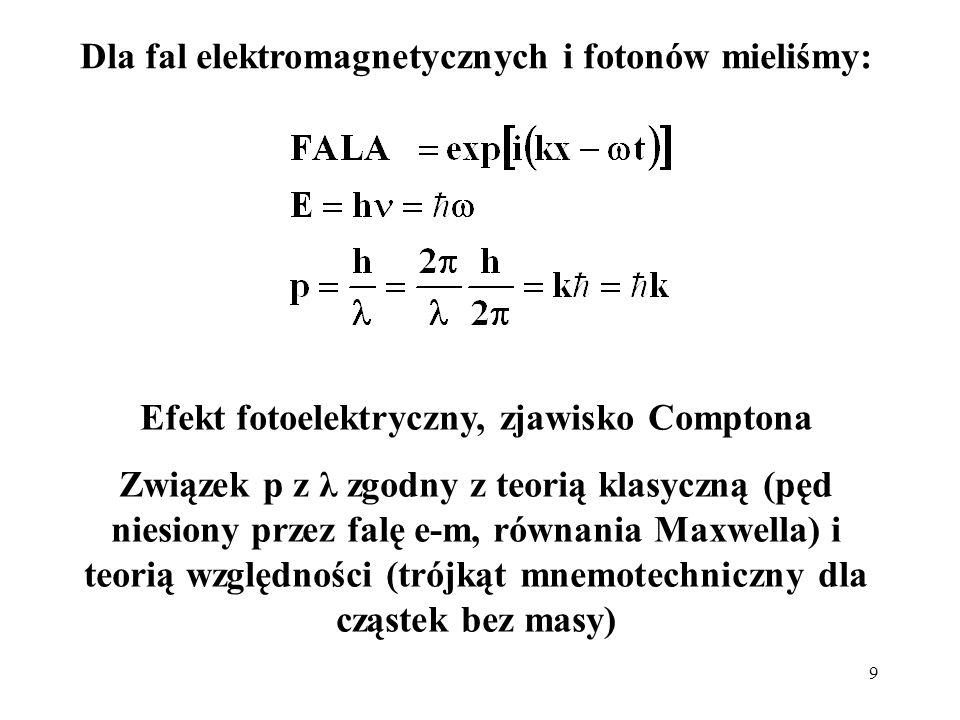 10 Obie relacje przenosimy na cząstki materialne: E jest energią, p jest pędem cząstki materialnej Fala prawdopodobieństwa (amplituda prawdopodobieństwa) zwana funkcją falową i oznaczana ψ, jest falą płaską dla cząstek o określonej energii i nieokreślonym położeniu (Feynman t.
