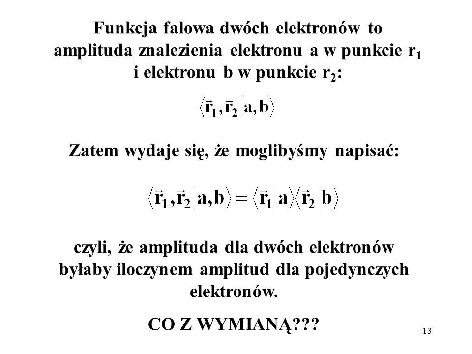 13 Zatem wydaje się, że moglibyśmy napisać: Funkcja falowa dwóch elektronów to amplituda znalezienia elektronu a w punkcie r 1 i elektronu b w punkcie