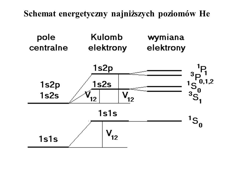 35 Schemat energetyczny najniższych poziomów He