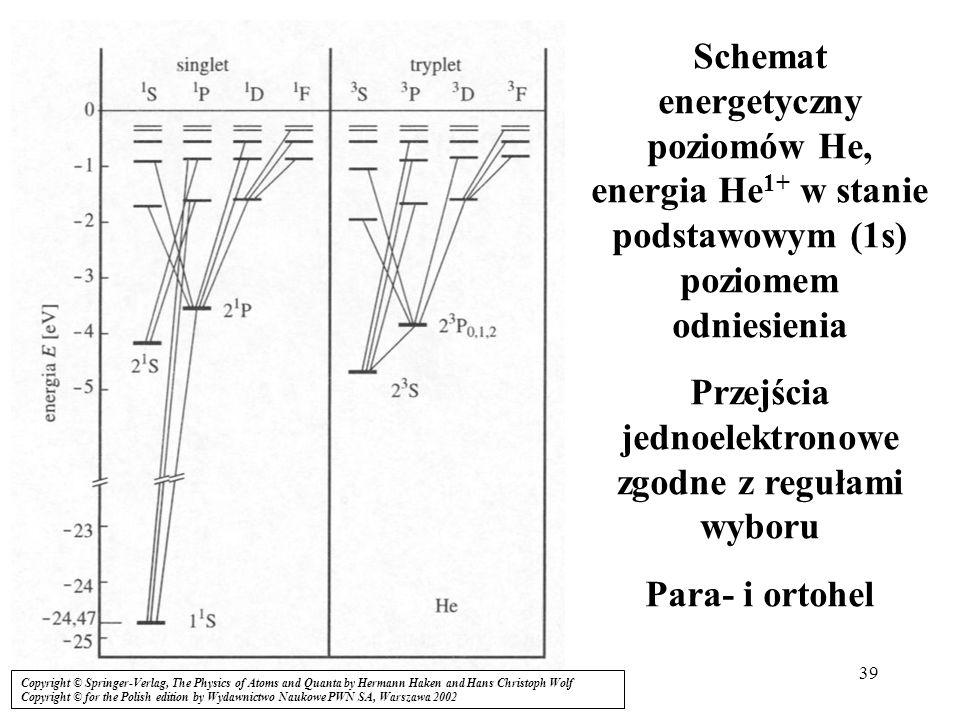 39 Schemat energetyczny poziomów He, energia He 1+ w stanie podstawowym (1s) poziomem odniesienia Przejścia jednoelektronowe zgodne z regułami wyboru