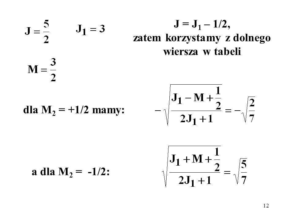 12 dla M 2 = +1/2 mamy: J = J 1 – 1/2, zatem korzystamy z dolnego wiersza w tabeli a dla M 2 = -1/2: