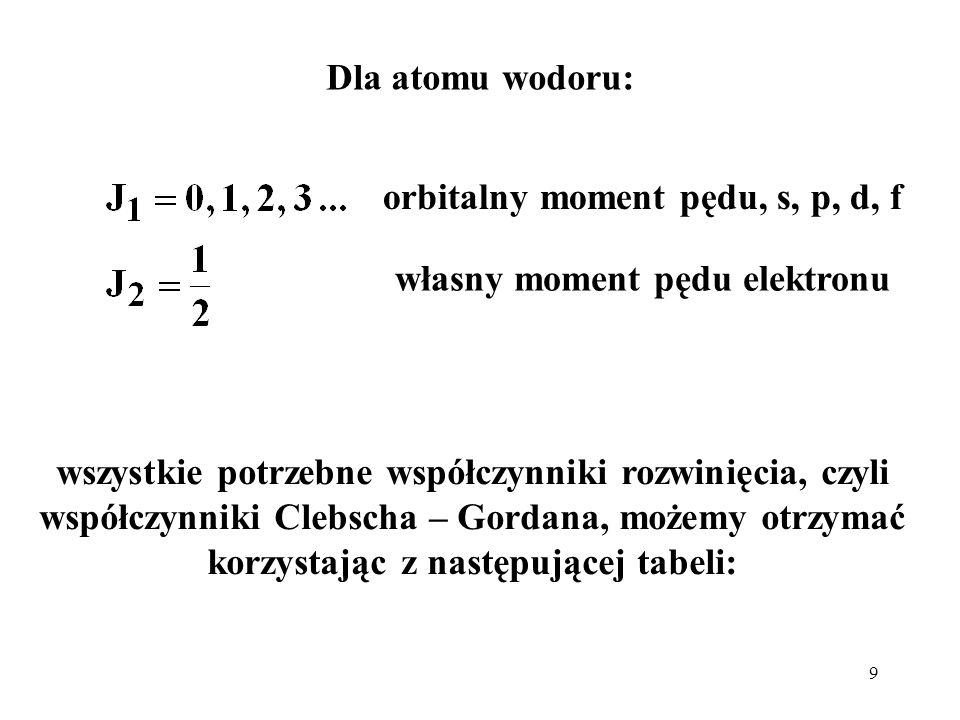 10 Współczynniki Clebscha - Gordana; J 2 = 1/2:
