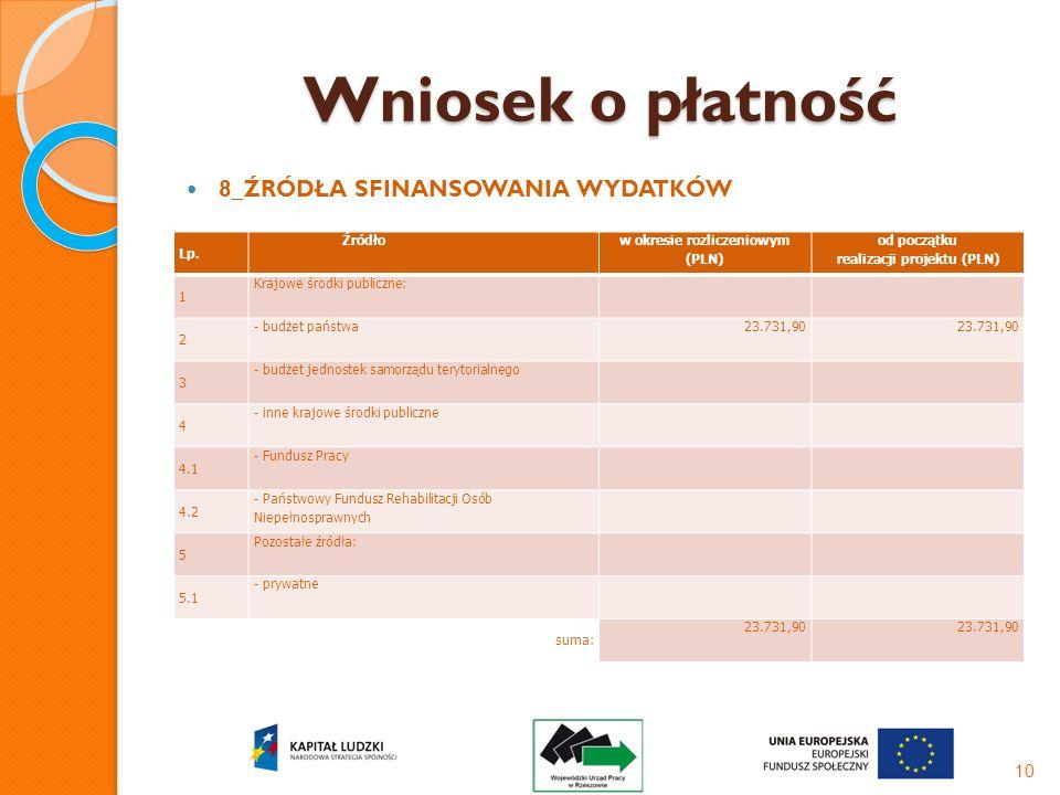Wniosek o płatność 8_ŹRÓDŁA SFINANSOWANIA WYDATKÓW 10 Lp. Źródło w okresie rozliczeniowym (PLN) od początku realizacji projektu (PLN) 1 Krajowe środki
