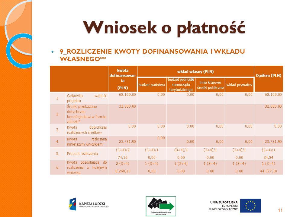 Wniosek o płatność 9_ROZLICZENIE KWOTY DOFINANSOWANIA I WKŁADU WŁASNEGO** 11 kwota dofinansowan ia (PLN) wkład własny (PLN) Ogółem (PLN) budżet państw