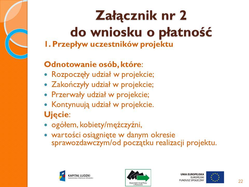 Załącznik nr 2 do wniosku o płatność 1. Przepływ uczestników projektu Odnotowanie osób, które: Rozpoczęły udział w projekcie; Zakończyły udział w proj