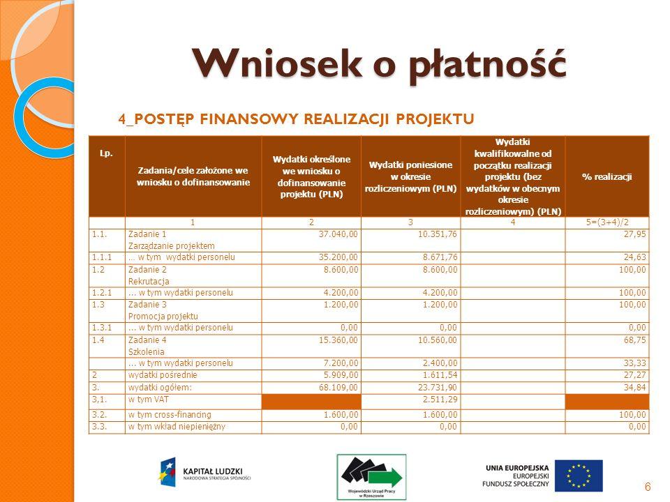 Wniosek o płatność 4_POSTĘP FINANSOWY REALIZACJI PROJEKTU 6 Lp. Zadania/cele założone we wniosku o dofinansowanie Wydatki określone we wniosku o dofin