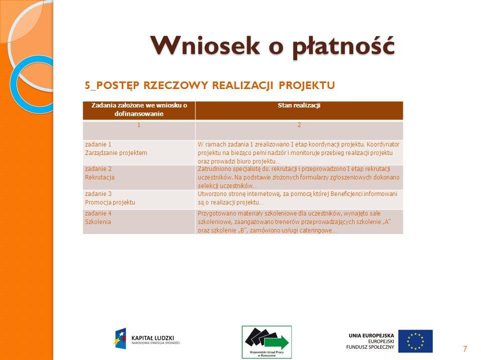 Wniosek o płatność 5_POSTĘP RZECZOWY REALIZACJI PROJEKTU 7 Zadania założone we wniosku o dofinansowanie Stan realizacji 12 zadanie 1 Zarządzanie proje