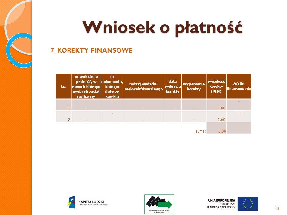 Wniosek o płatność 7_KOREKTY FINANSOWE 9 Lp. nr wniosku o płatność, w ramach którego wydatek został rozliczony nr dokumentu, którego dotyczy korekta r