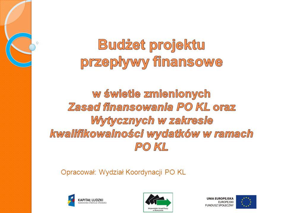 Plan prezentacji Informacje ogólne Budżet zadaniowy projektu Wkład własny Cross-financing Kwalifikowalność wydatków Zabezpieczenie realizacji projektu Przepływy finansowe Rozliczanie środków finansowych i monitorowanie realizacji projektu 2