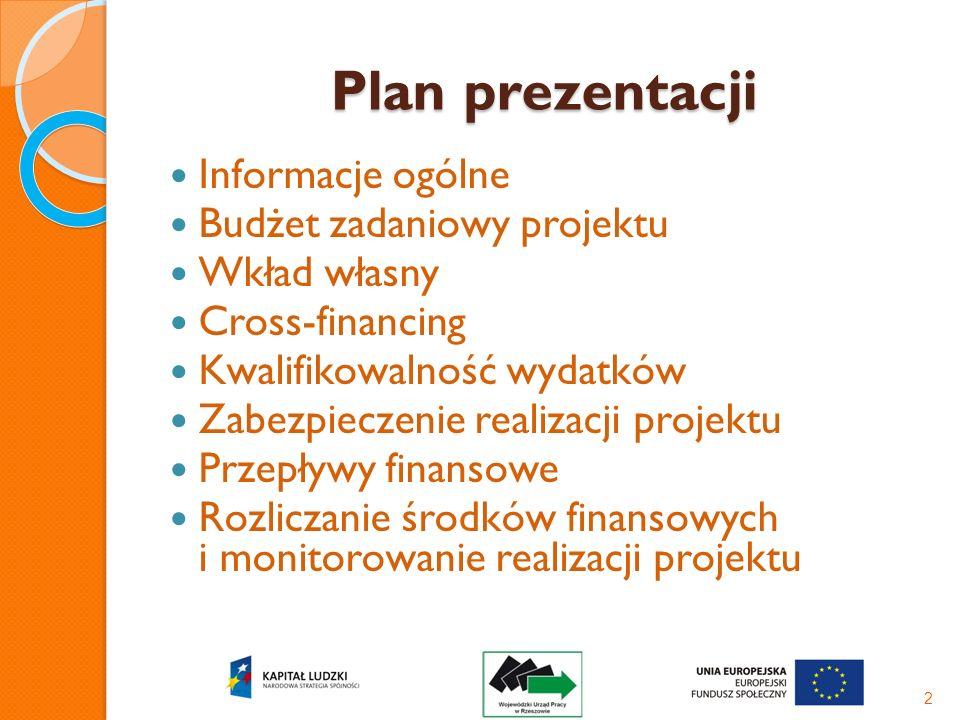 Plan prezentacji Informacje ogólne Budżet zadaniowy projektu Wkład własny Cross-financing Kwalifikowalność wydatków Zabezpieczenie realizacji projektu