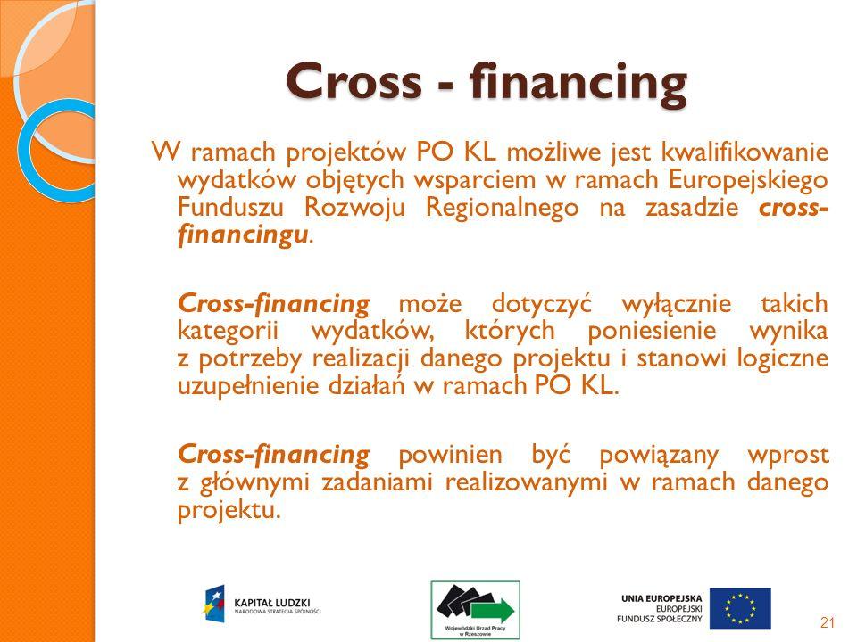 Cross - financing W ramach projektów PO KL możliwe jest kwalifikowanie wydatków objętych wsparciem w ramach Europejskiego Funduszu Rozwoju Regionalneg