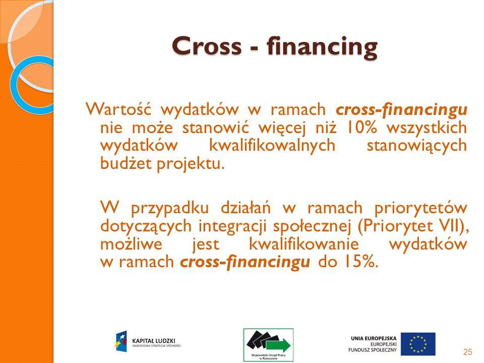Cross - financing Wartość wydatków w ramach cross-financingu nie może stanowić więcej niż 10% wszystkich wydatków kwalifikowalnych stanowiących budżet