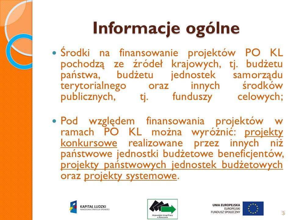 Informacje ogólne Środki na finansowanie projektów PO KL pochodzą ze źródeł krajowych, tj. budżetu państwa, budżetu jednostek samorządu terytorialnego