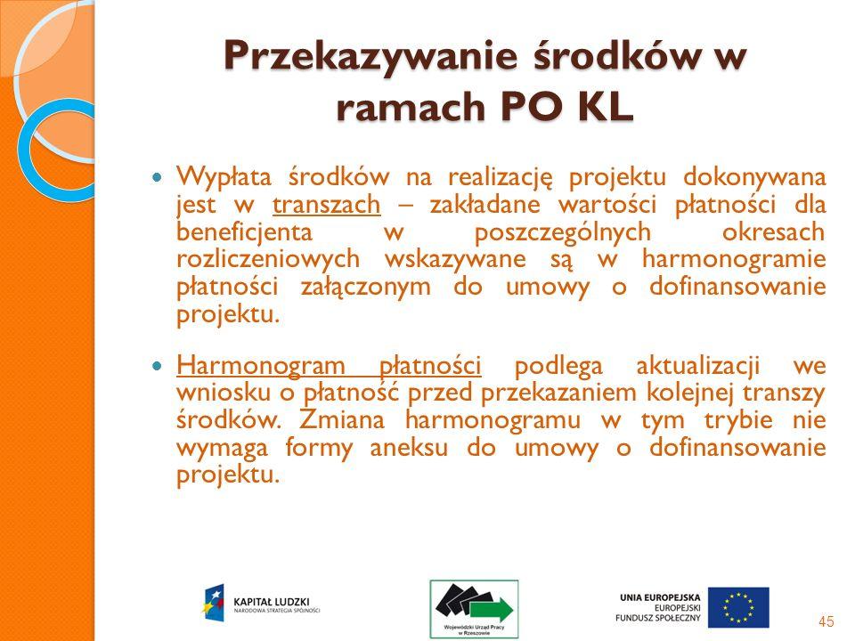 Przekazywanie środków w ramach PO KL Wypłata środków na realizację projektu dokonywana jest w transzach – zakładane wartości płatności dla beneficjent