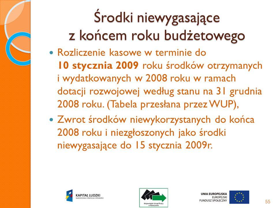 Środki niewygasające z końcem roku budżetowego Rozliczenie kasowe w terminie do 10 stycznia 2009 roku środków otrzymanych i wydatkowanych w 2008 roku