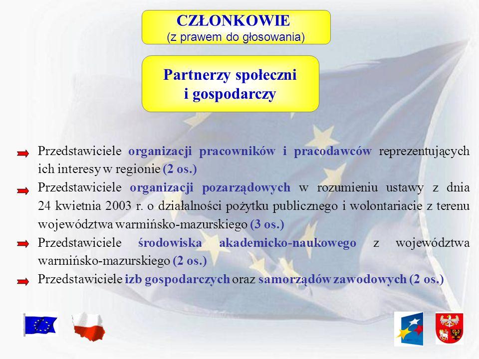 CZŁONKOWIE (z prawem do głosowania) Przedstawiciele organizacji pracowników i pracodawców reprezentujących ich interesy w regionie (2 os.) Przedstawic