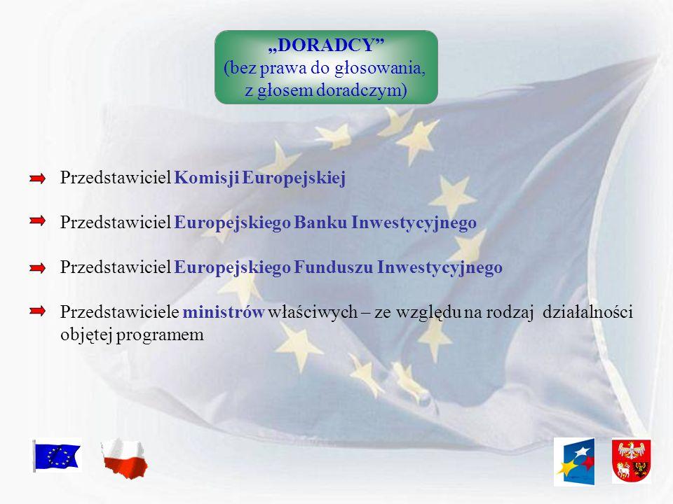 DORADCY (bez prawa do głosowania, z głosem doradczym) Przedstawiciel Komisji Europejskiej Przedstawiciel Europejskiego Banku Inwestycyjnego Przedstawi