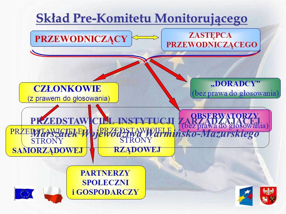 Skład Pre-Komitetu Monitorującego PRZEWODNICZĄCY OBSERWATORZY (bez prawa do głosowania) CZŁONKOWIE (z prawem do głosowania) ZASTĘPCA PRZEWODNICZĄCEGO