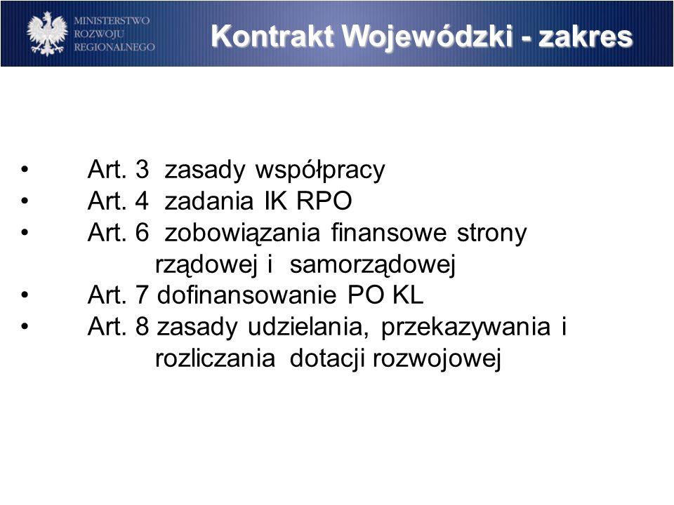 Kontrakt Wojewódzki - zakres Art. 3 zasady współpracy Art.