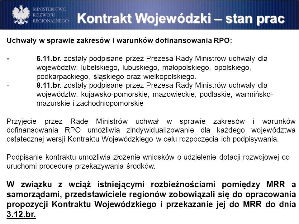 Kontrakt Wojewódzki – stan prac Uchwały w sprawie zakresów i warunków dofinansowania RPO: - 6.11.br.