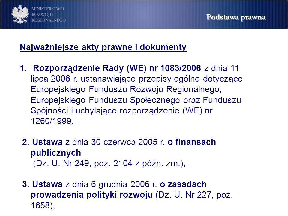 Najważniejsze akty prawne i dokumenty 1.